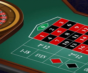 Tips on How to Win These Common Casino Table Games